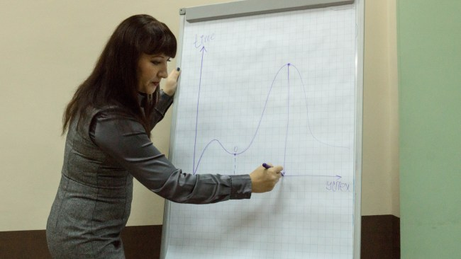 перинатальная психология обучение